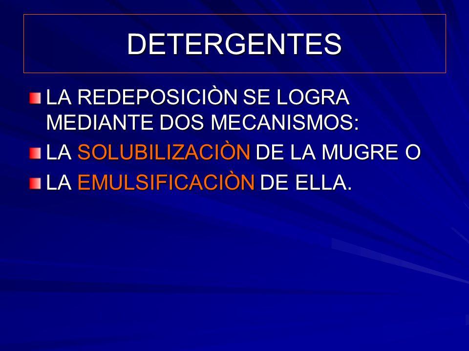 DETERGENTES LA REDEPOSICIÒN SE LOGRA MEDIANTE DOS MECANISMOS: LA SOLUBILIZACIÒN DE LA MUGRE O LA EMULSIFICACIÒN DE ELLA.