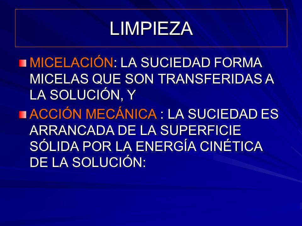 LIMPIEZA EL ENJUAGUE DE CIRCUITOS CERRADOS CONSTA DE 4 FASES: FASE DE EMPUJE DE AGUA, EN LA CUAL SE ELIMINA LA MAYOR PARTE DE LA SUCIEDAD, FASE DE MEZCLA, EN LA QUE SE MEZCLA LA SUCIEDAD RESTANTE CON EL AGUA POR MEDIO DE UN FLUJO TURBULENTO,