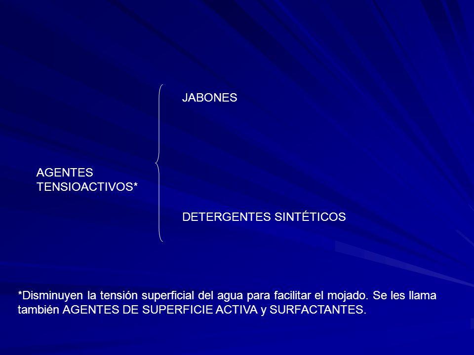 AGENTES TENSIOACTIVOS* JABONES DETERGENTES SINTÉTICOS *Disminuyen la tensión superficial del agua para facilitar el mojado. Se les llama también AGENT