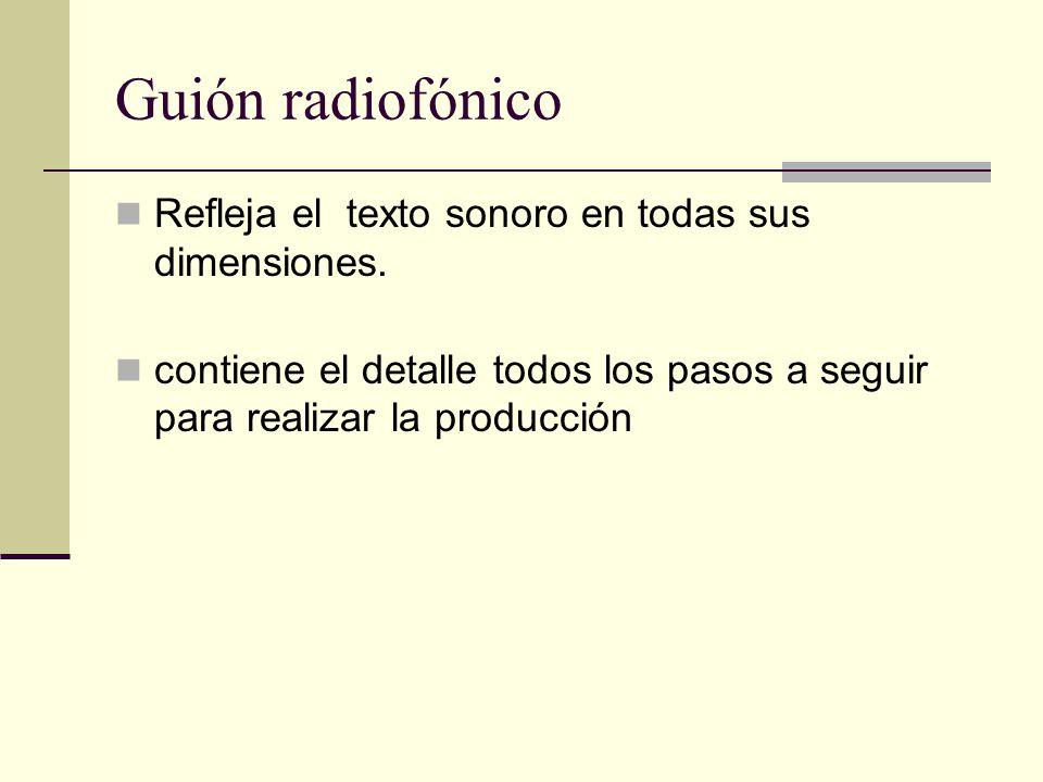 Guión radiofónico Refleja el texto sonoro en todas sus dimensiones.
