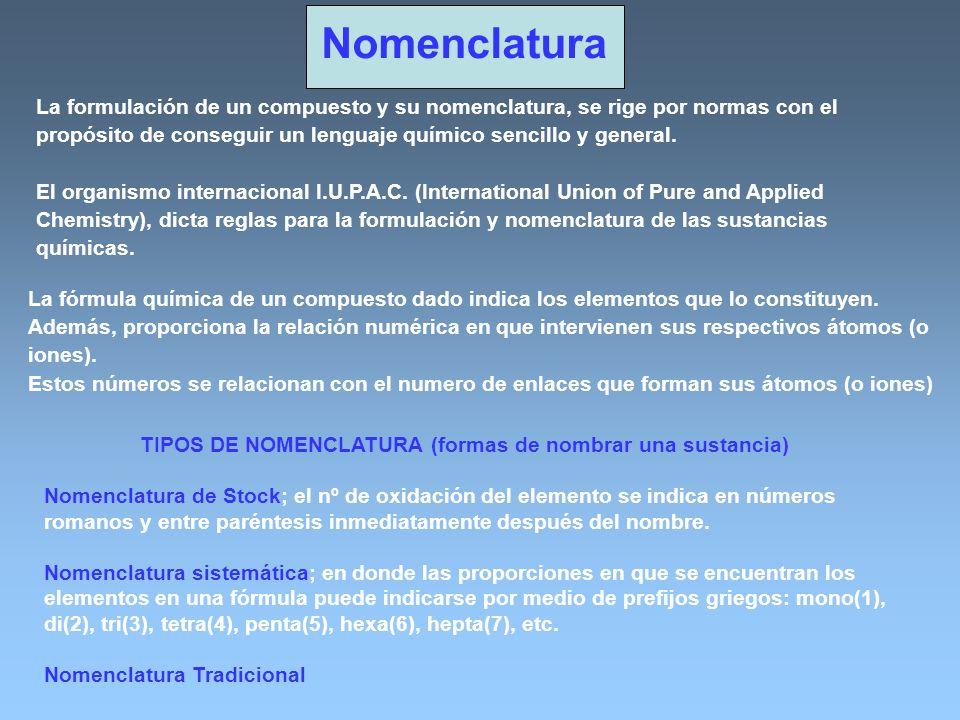 Nomenclatura La formulación de un compuesto y su nomenclatura, se rige por normas con el propósito de conseguir un lenguaje químico sencillo y general