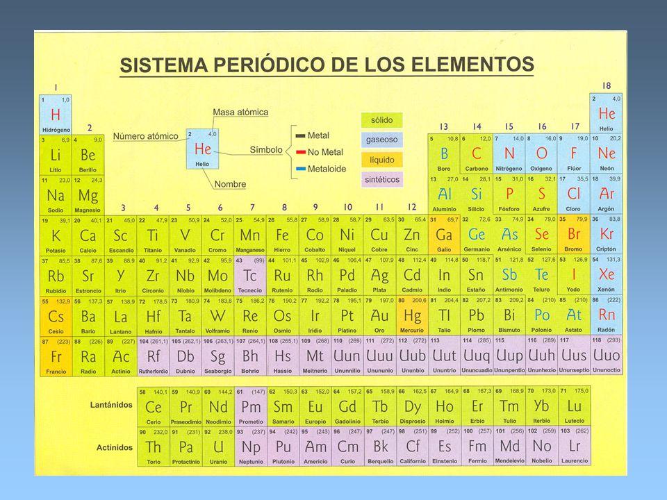 Nomenclatura La formulación de un compuesto y su nomenclatura, se rige por normas con el propósito de conseguir un lenguaje químico sencillo y general.
