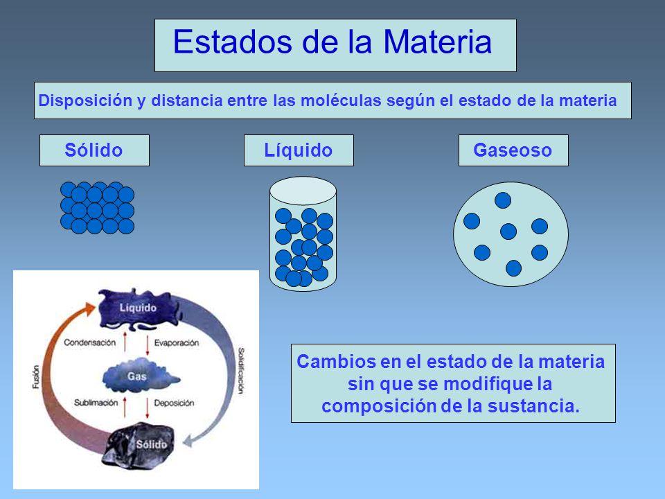 Estados de la Materia Disposición y distancia entre las moléculas según el estado de la materia Cambios en el estado de la materia sin que se modifiqu