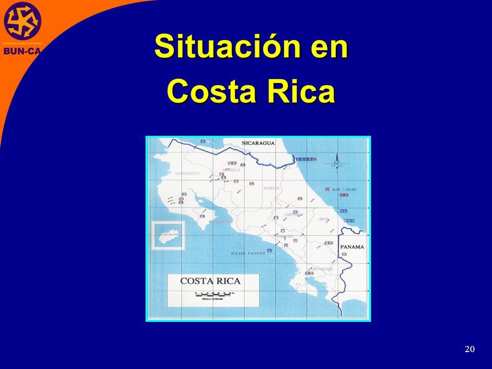 20 Situación en Costa Rica