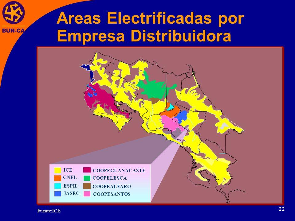 22 Areas Electrificadas por Empresa Distribuidora Fuente:ICE