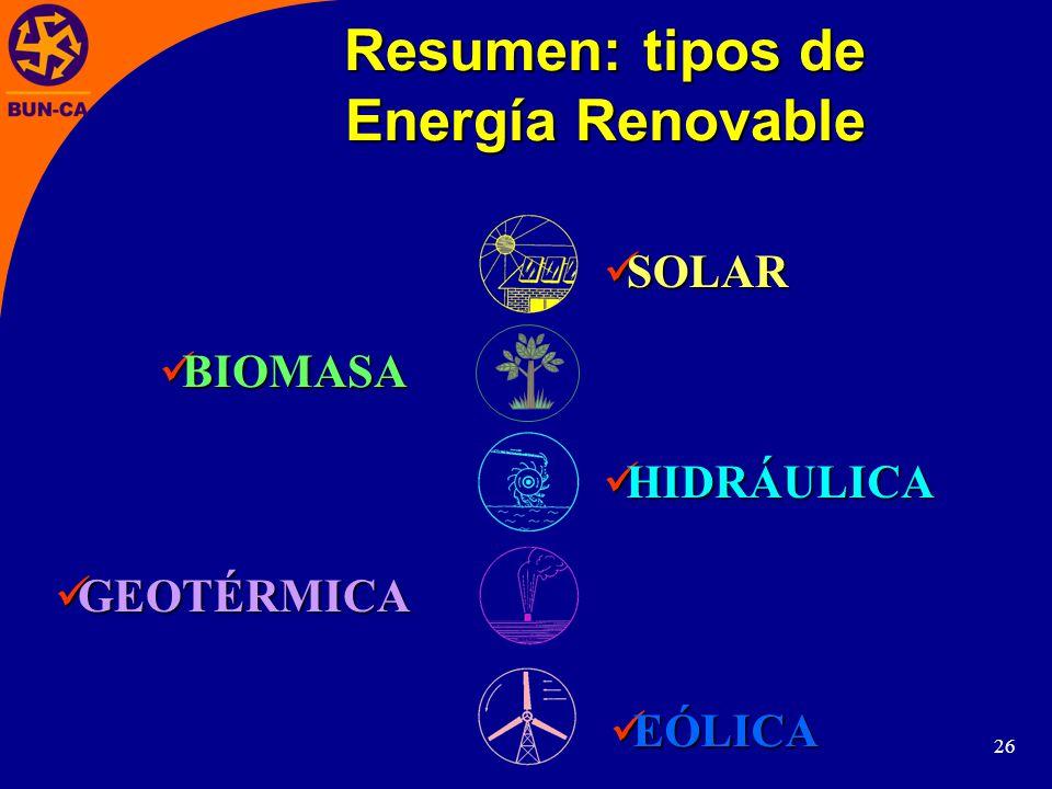 26 Resumen: tipos de Energía Renovable SOLAR SOLAR BIOMASA BIOMASA HIDRÁULICA HIDRÁULICA GEOTÉRMICA GEOTÉRMICA EÓLICA EÓLICA
