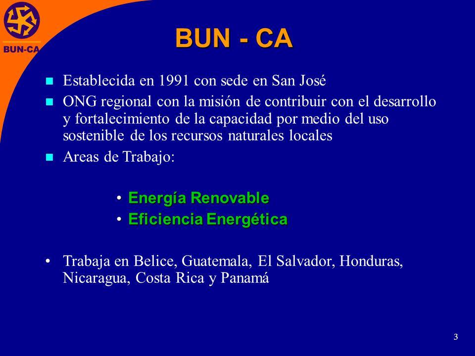3 BUN - CA Establecida en 1991 con sede en San José ONG regional con la misión de contribuir con el desarrollo y fortalecimiento de la capacidad por medio del uso sostenible de los recursos naturales locales Areas de Trabajo: Energía RenovableEnergía Renovable Eficiencia EnergéticaEficiencia Energética Trabaja en Belice, Guatemala, El Salvador, Honduras, Nicaragua, Costa Rica y Panamá