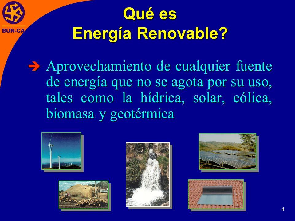4 Qué es Energía Renovable.