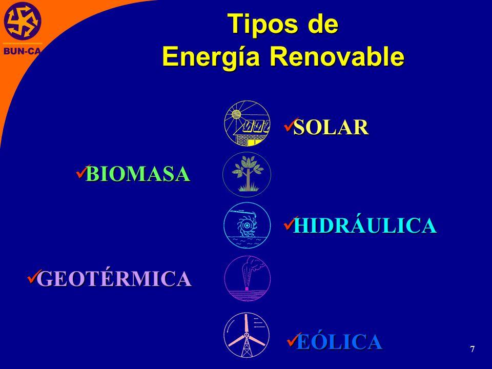 7 Tipos de Energía Renovable SOLAR SOLAR BIOMASA BIOMASA HIDRÁULICA HIDRÁULICA GEOTÉRMICA GEOTÉRMICA EÓLICA EÓLICA