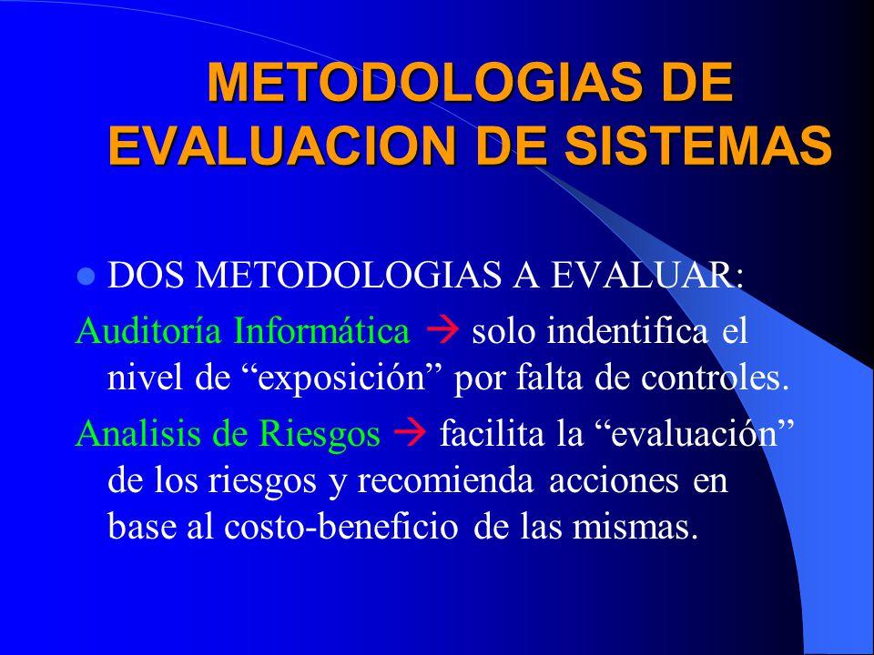 METODOLOGIAS DE EVALUACION DE SISTEMAS DOS METODOLOGIAS A EVALUAR: Auditoría Informática solo indentifica el nivel de exposición por falta de controles.