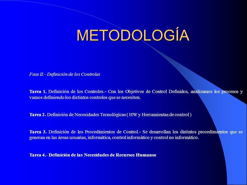 METODOLOGÍA Fase II.- Definición de los Controles Tarea 1.