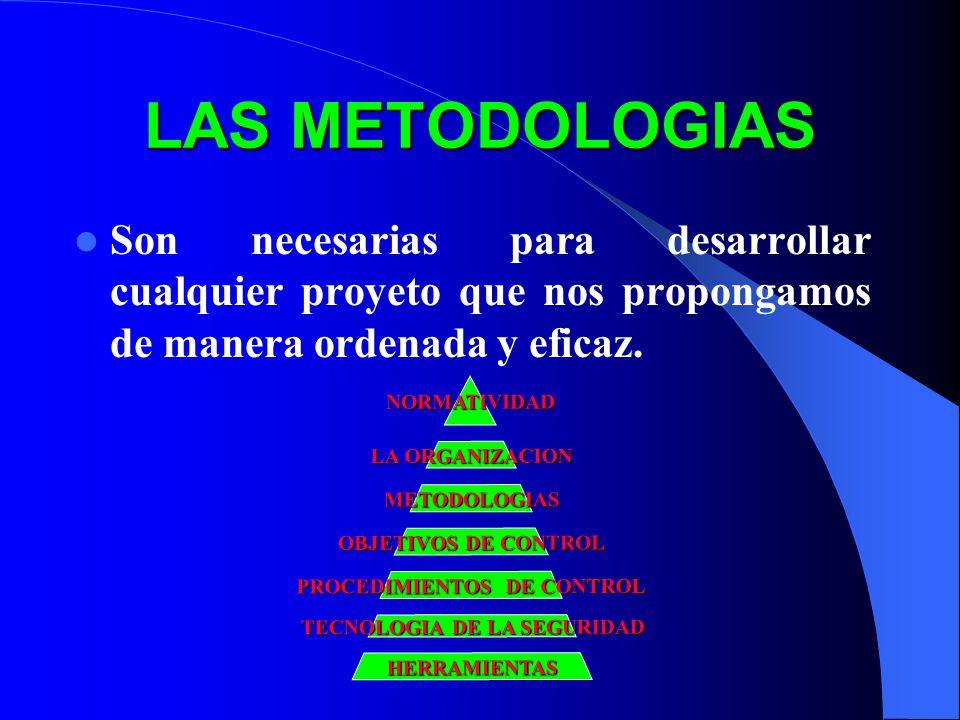 LAS METODOLOGIAS Son necesarias para desarrollar cualquier proyeto que nos propongamos de manera ordenada y eficaz.