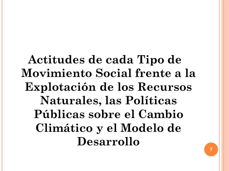 Actitudes de cada Tipo de Movimiento Social frente a la Explotación de los Recursos Naturales, las Políticas Públicas sobre el Cambio Climático y el Modelo de Desarrollo 7