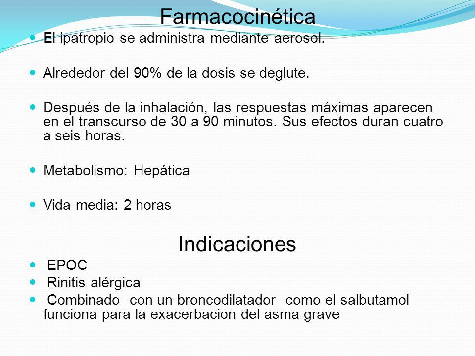 Farmacocinética El ipatropio se administra mediante aerosol. Alrededor del 90% de la dosis se deglute. Después de la inhalación, las respuestas máxima