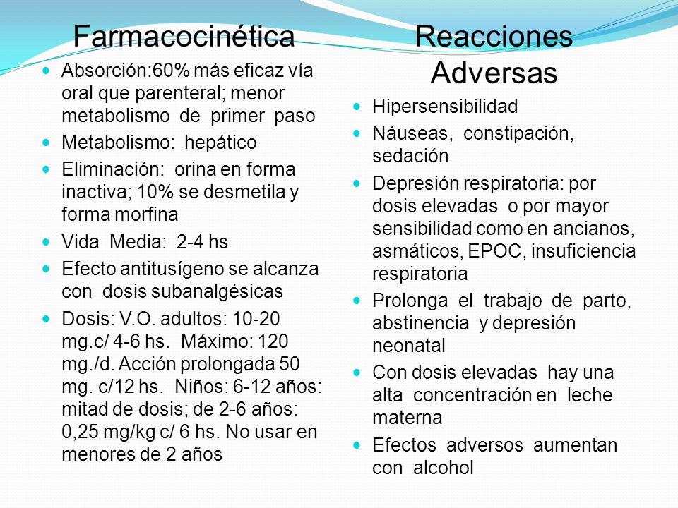 Farmacocinética Absorción:60% más eficaz vía oral que parenteral; menor metabolismo de primer paso Metabolismo: hepático Eliminación: orina en forma i