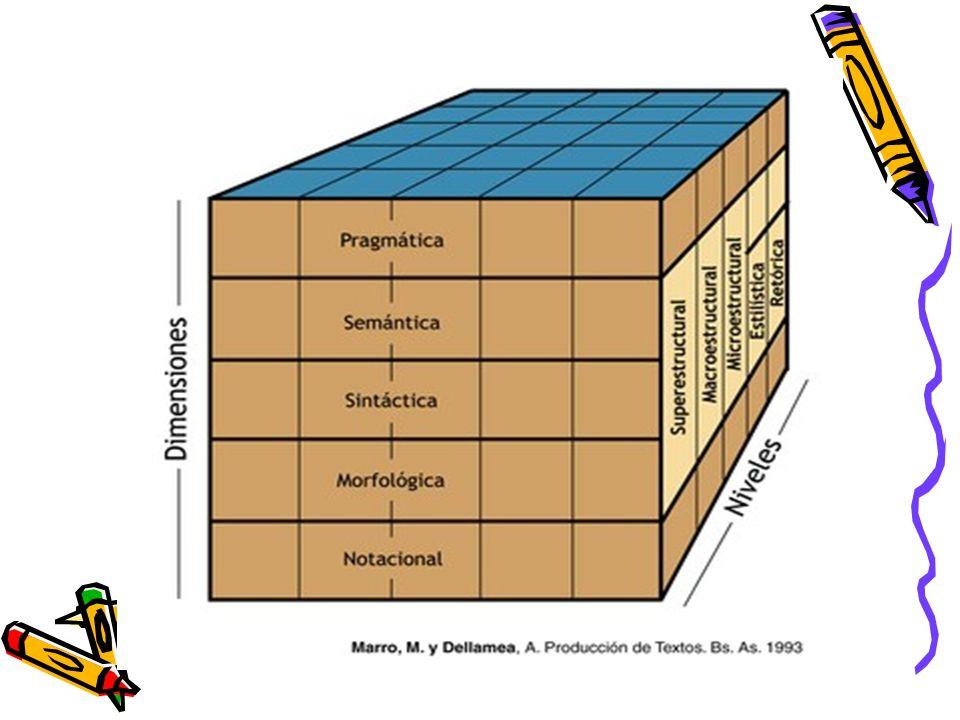 RELACIONES ENTRE ORACIONES Relaciones de significado Relaciones referenciales