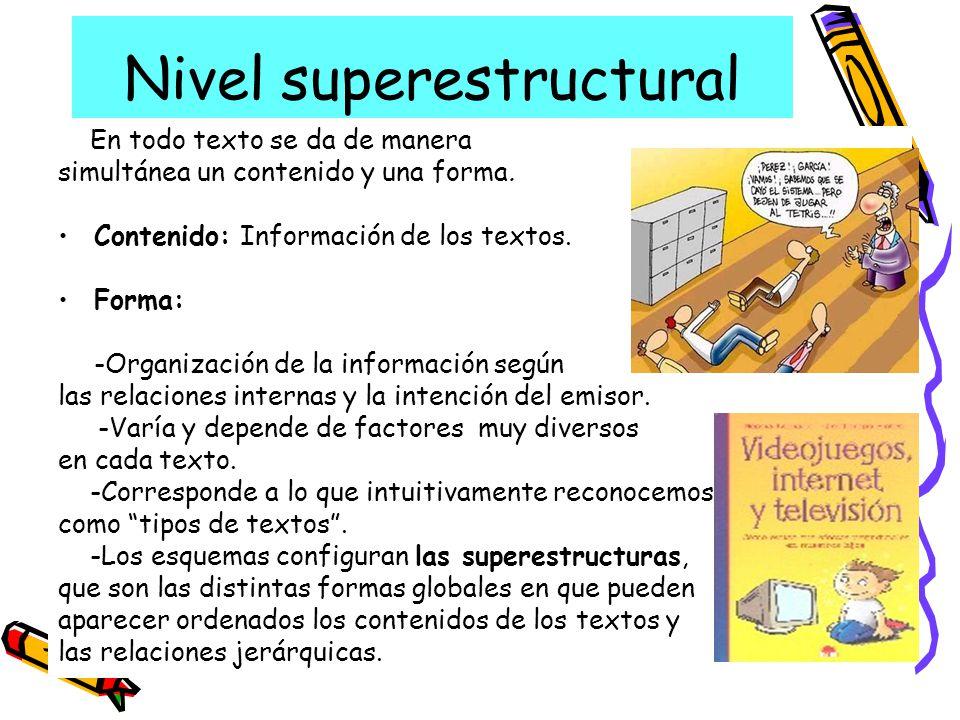 Nivel superestructural En todo texto se da de manera simultánea un contenido y una forma. Contenido: Información de los textos. Forma: -Organización d
