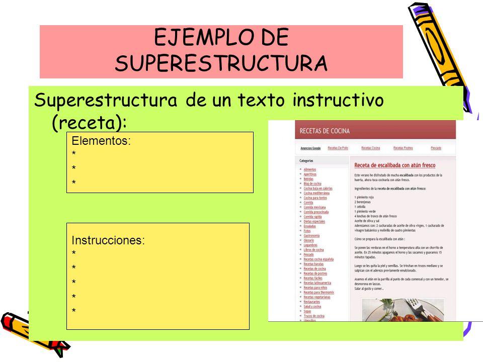 EJEMPLO DE SUPERESTRUCTURA Superestructura de un texto instructivo (receta): Elementos: * Instrucciones: *