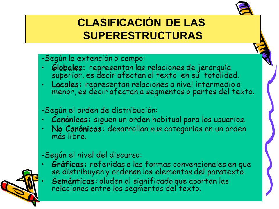-Según la extensión o campo: Globales: representan las relaciones de jerarquía superior, es decir afectan al texto en su totalidad.