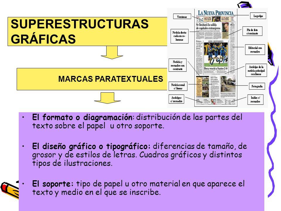 El formato o diagramación: distribución de las partes del texto sobre el papel u otro soporte. El diseño gráfico o tipográfico: diferencias de tamaño,