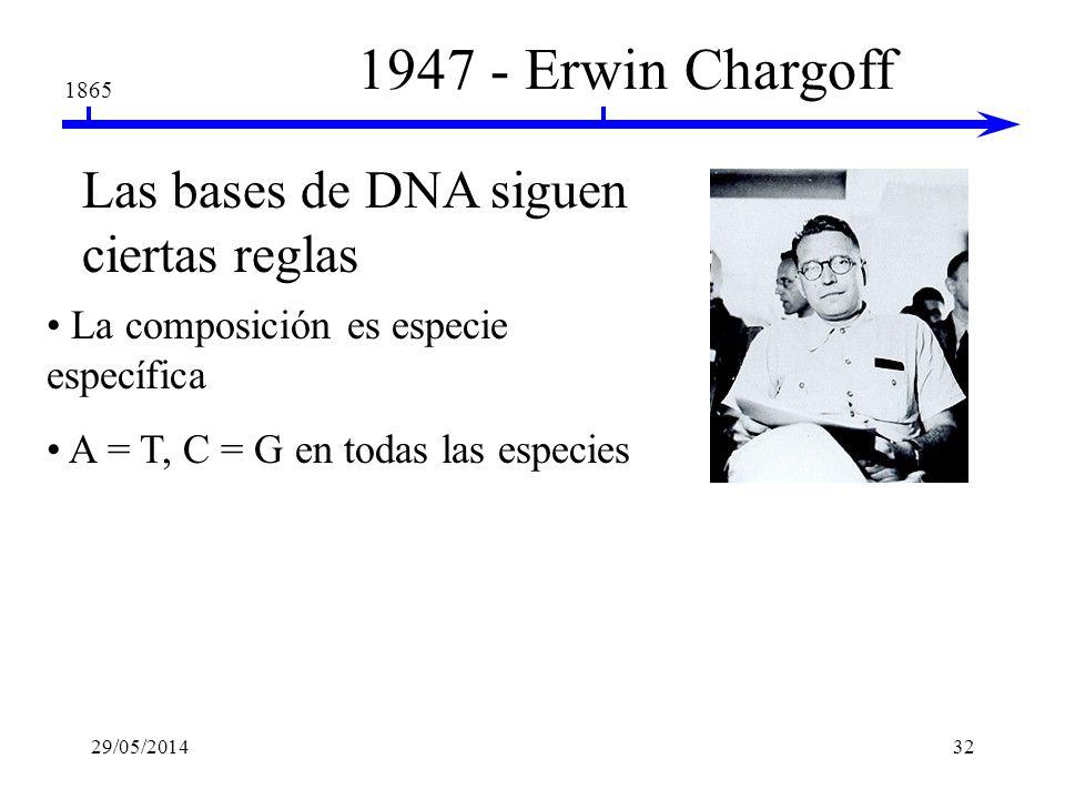 LA ESTRUCTURA DEL ADN 29/05/201431