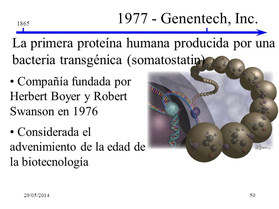 1865 1973 - Boyer, Cohen & Chang Stanley Cohen & Annie Chan Herbert Boyer Gen resistente a la canamicina Plasmid pSC101 Gen resistente a la tetracicli