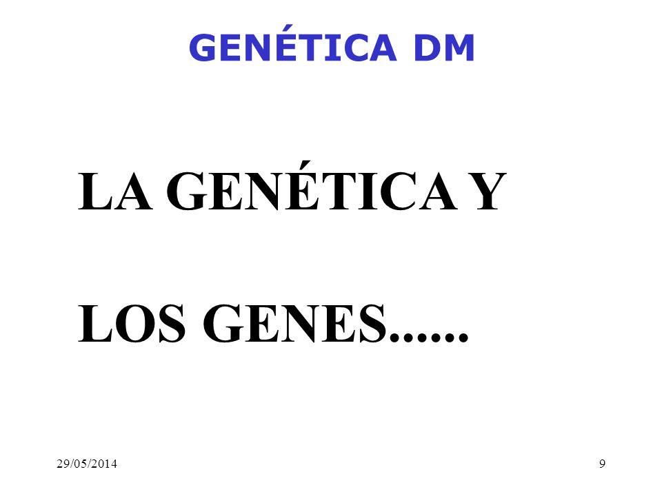 GENÉTICA AM Las partículas de la herencia se mezclaban Un parental aporta mas que el otro Herencia de caracteres adquiridos 29/05/20148