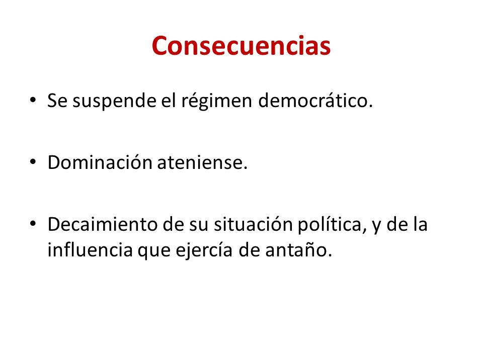 Consecuencias Se suspende el régimen democrático. Dominación ateniense. Decaimiento de su situación política, y de la influencia que ejercía de antaño