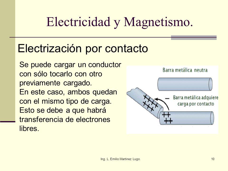 Ing. L. Emilio Martinez Lugo.10 Electricidad y Magnetismo. Electrización por contacto Se puede cargar un conductor con sólo tocarlo con otro previamen
