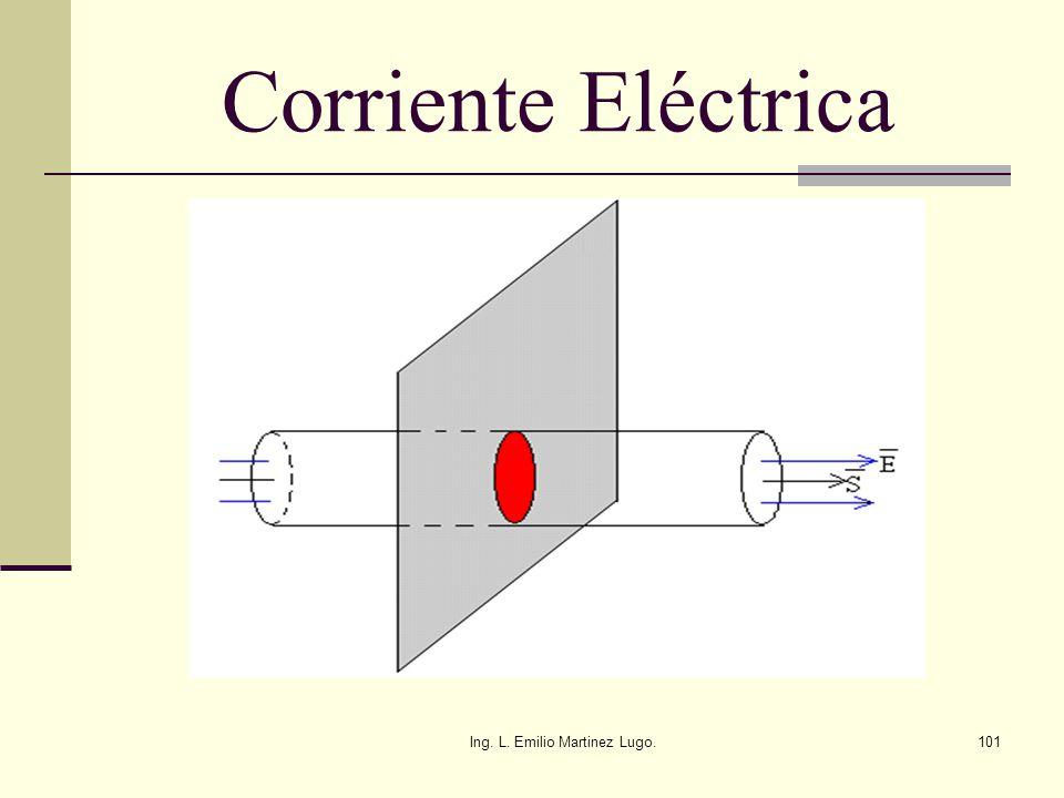 Ing. L. Emilio Martinez Lugo.101 Corriente Eléctrica