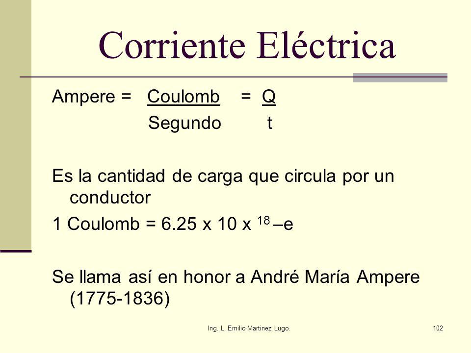 Ing. L. Emilio Martinez Lugo.102 Corriente Eléctrica Ampere = Coulomb = Q Segundo t Es la cantidad de carga que circula por un conductor 1 Coulomb = 6
