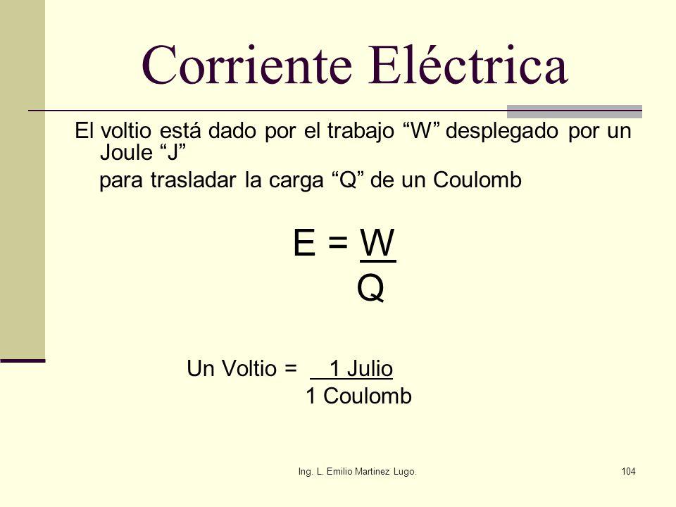 Ing. L. Emilio Martinez Lugo.104 Corriente Eléctrica El voltio está dado por el trabajo W desplegado por un Joule J para trasladar la carga Q de un Co