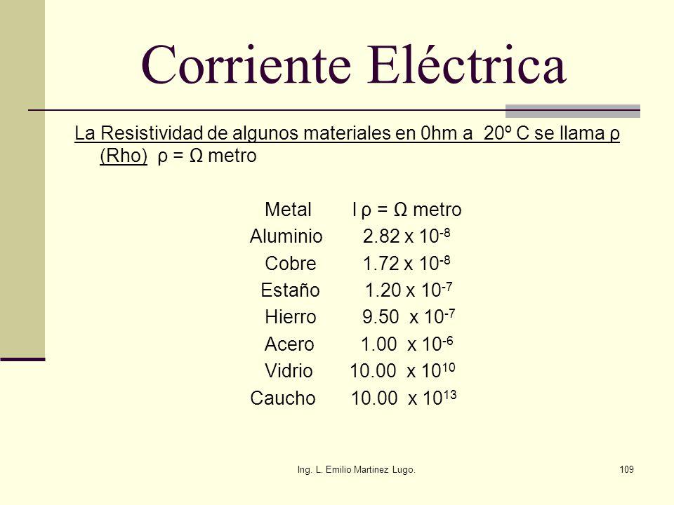 Ing. L. Emilio Martinez Lugo.109 Corriente Eléctrica La Resistividad de algunos materiales en 0hm a 20º C se llama ρ (Rho) ρ = metro Metal l ρ = metro
