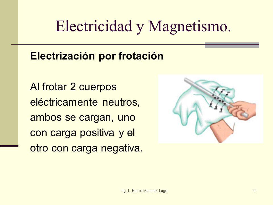 Ing. L. Emilio Martinez Lugo.11 Electricidad y Magnetismo. Electrización por frotación Al frotar 2 cuerpos eléctricamente neutros, ambos se cargan, un