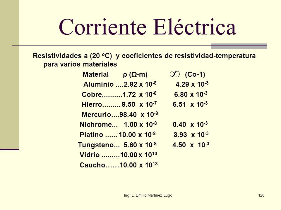 Ing. L. Emilio Martinez Lugo.120 Corriente Eléctrica Resistividades a (20 o C) y coeficientes de resistividad-temperatura para varios materiales Mater