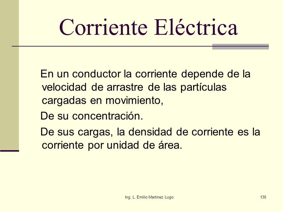 Ing. L. Emilio Martinez Lugo.130 Corriente Eléctrica En un conductor la corriente depende de la velocidad de arrastre de las partículas cargadas en mo