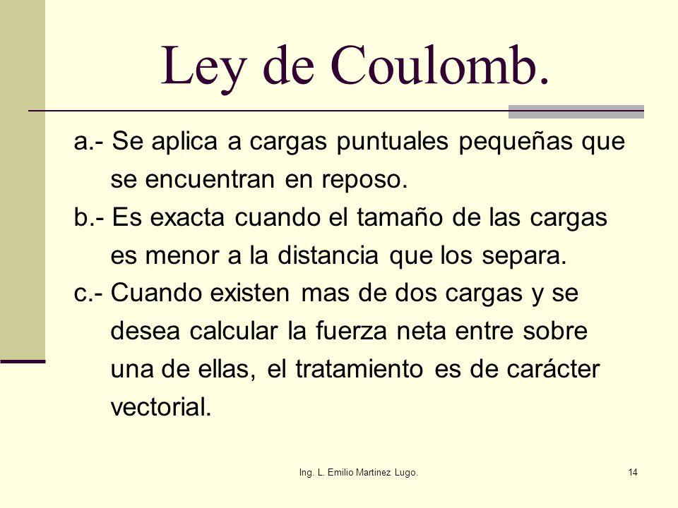 Ing. L. Emilio Martinez Lugo.14 Ley de Coulomb. a.- Se aplica a cargas puntuales pequeñas que se encuentran en reposo. b.- Es exacta cuando el tamaño
