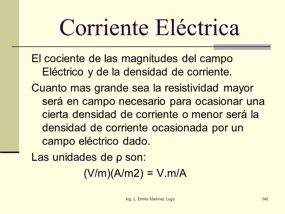Ing. L. Emilio Martinez Lugo.140 Corriente Eléctrica El cociente de las magnitudes del campo Eléctrico y de la densidad de corriente. Cuanto mas grand
