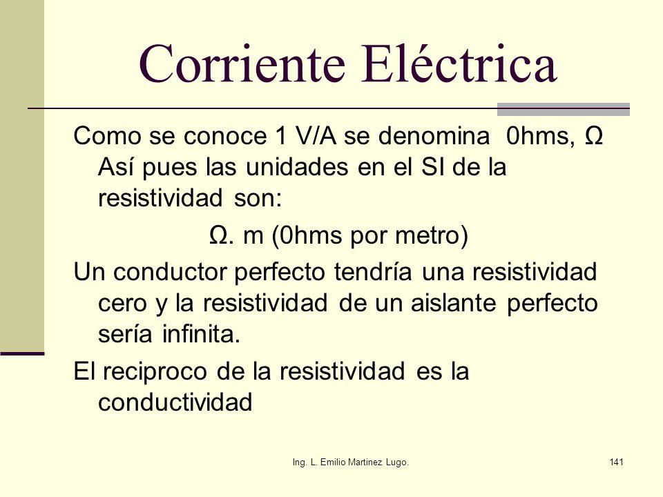 Ing. L. Emilio Martinez Lugo.141 Corriente Eléctrica Como se conoce 1 V/A se denomina 0hms, Así pues las unidades en el SI de la resistividad son:. m