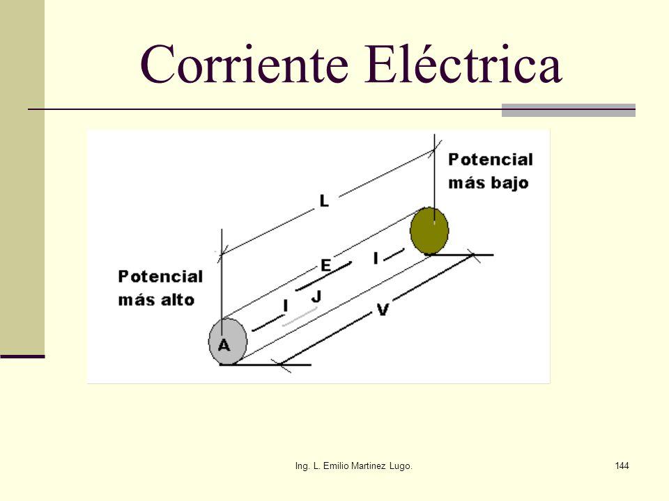 Ing. L. Emilio Martinez Lugo.144 Corriente Eléctrica