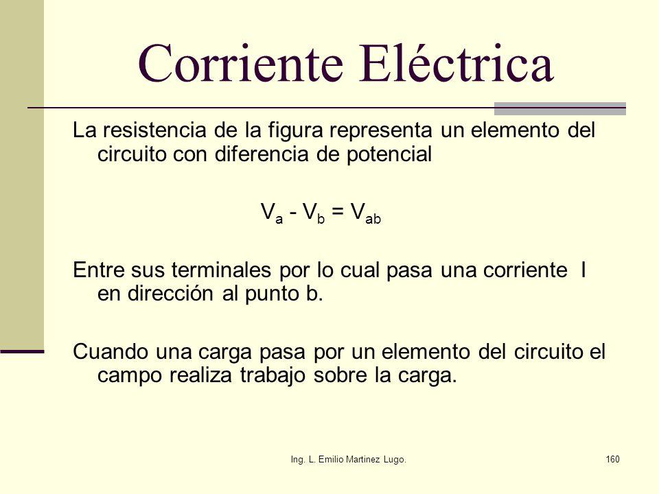 Ing. L. Emilio Martinez Lugo.160 Corriente Eléctrica La resistencia de la figura representa un elemento del circuito con diferencia de potencial V a -