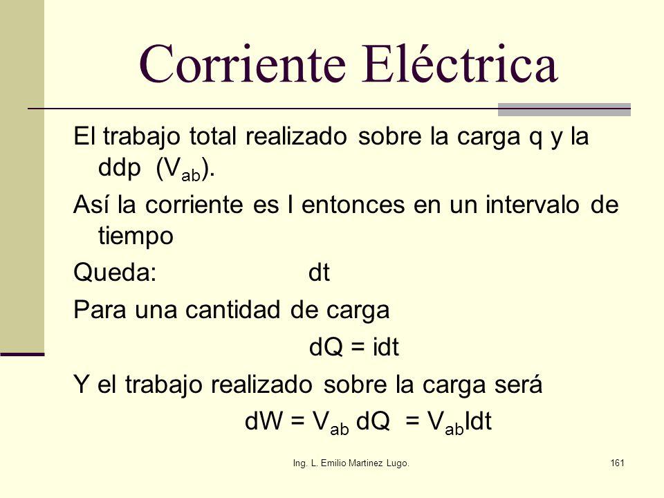 Ing. L. Emilio Martinez Lugo.161 Corriente Eléctrica El trabajo total realizado sobre la carga q y la ddp (V ab ). Así la corriente es I entonces en u