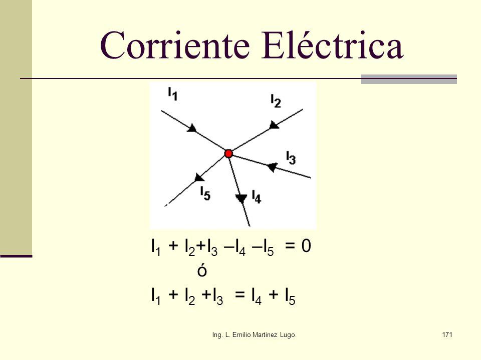 Ing. L. Emilio Martinez Lugo.171 Corriente Eléctrica I 1 + I 2 +I 3 –I 4 –I 5 = 0 ó I 1 + I 2 +I 3 = I 4 + I 5