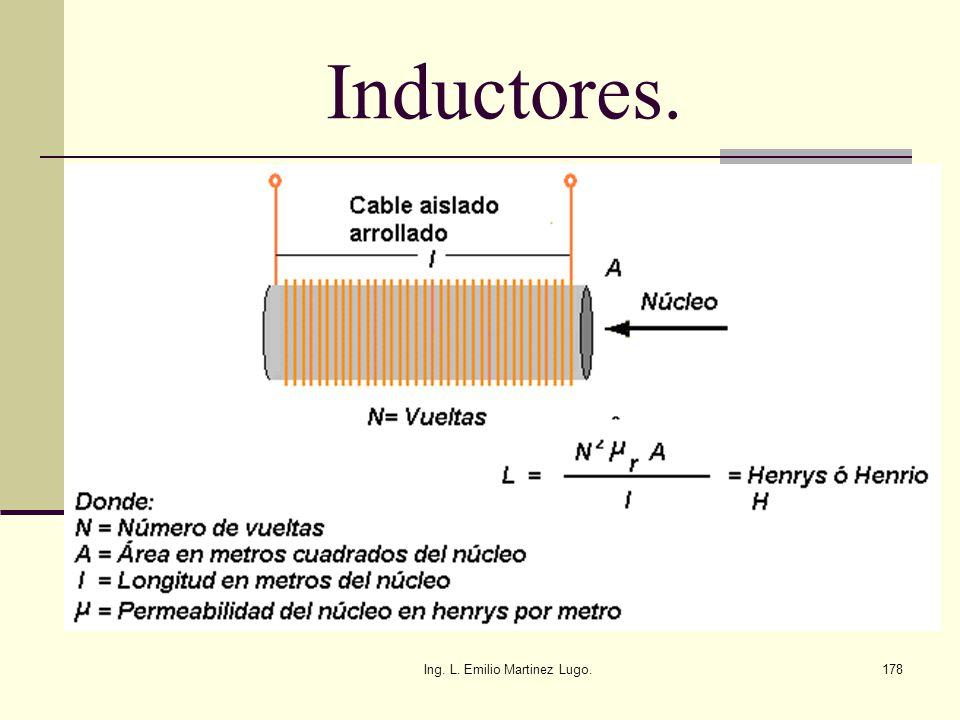 Ing. L. Emilio Martinez Lugo.178 Inductores.