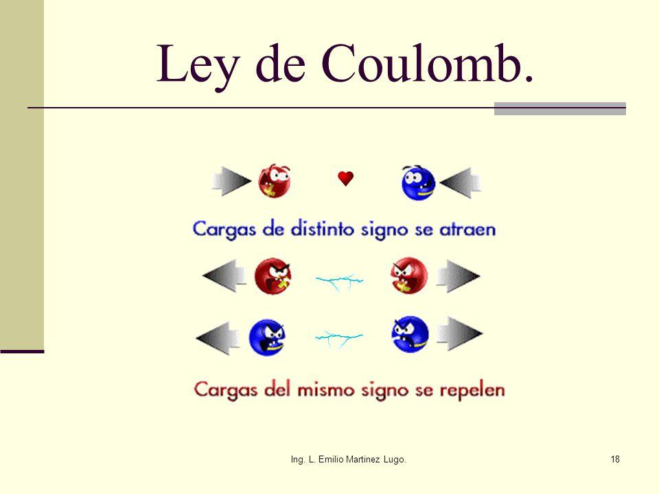 Ing. L. Emilio Martinez Lugo.18 Ley de Coulomb.