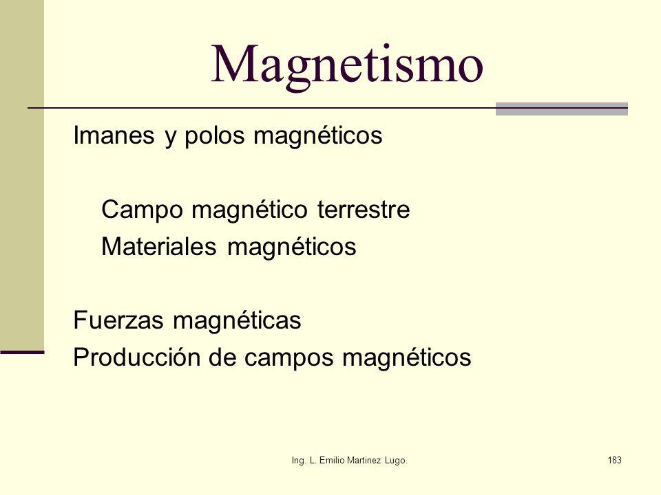 Ing. L. Emilio Martinez Lugo.183 Magnetismo Imanes y polos magnéticos Campo magnético terrestre Materiales magnéticos Fuerzas magnéticas Producción de