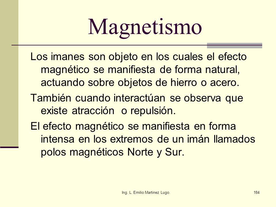 Ing. L. Emilio Martinez Lugo.184 Magnetismo Los imanes son objeto en los cuales el efecto magnético se manifiesta de forma natural, actuando sobre obj
