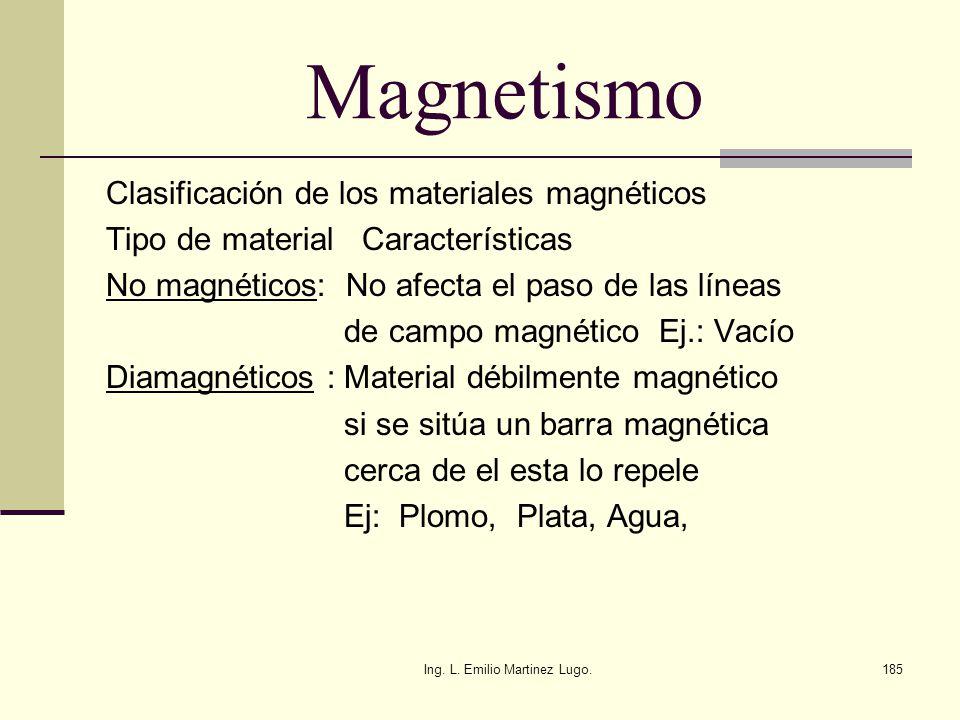 Ing. L. Emilio Martinez Lugo.185 Magnetismo Clasificación de los materiales magnéticos Tipo de material Características No magnéticos: No afecta el pa
