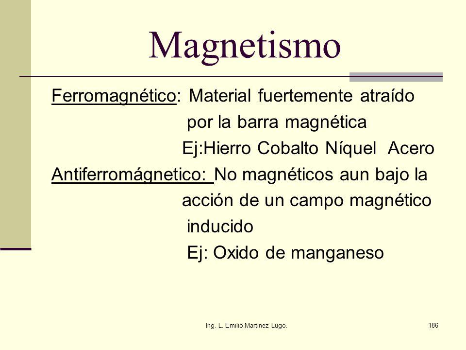 Ing. L. Emilio Martinez Lugo.186 Magnetismo Ferromagnético: Material fuertemente atraído por la barra magnética Ej:Hierro Cobalto Níquel Acero Antifer