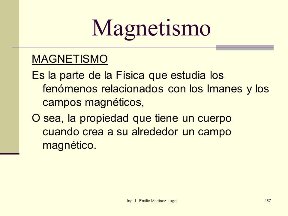 Ing. L. Emilio Martinez Lugo.187 Magnetismo MAGNETISMO Es la parte de la Física que estudia los fenómenos relacionados con los Imanes y los campos mag